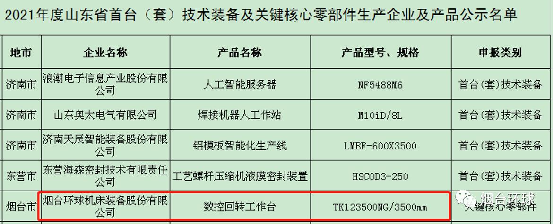 環球某數控回轉工作臺入選2021年度山東省首臺(套)技術裝備及關鍵核心零部件產品